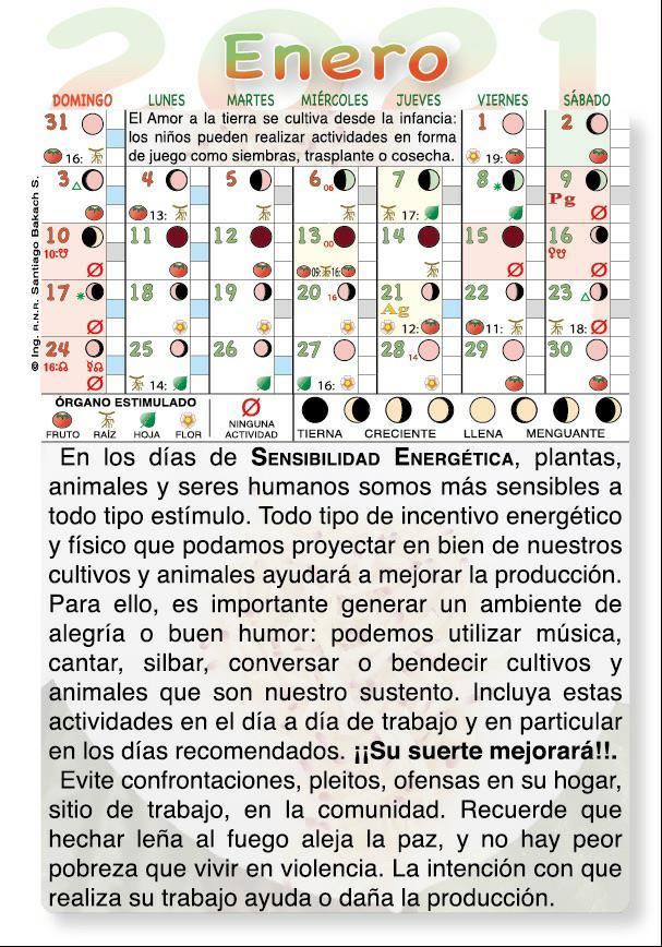Peru Calendario Agricola Lunar 2019 2018